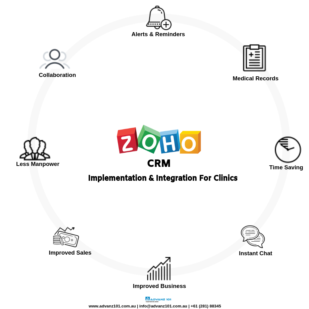 zoho implementation for clinic