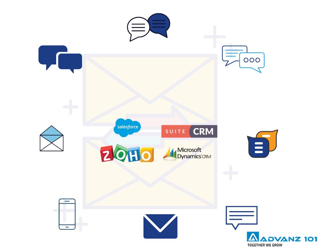 Benefits Of Integrating Messaging Apps With Your CRM System​